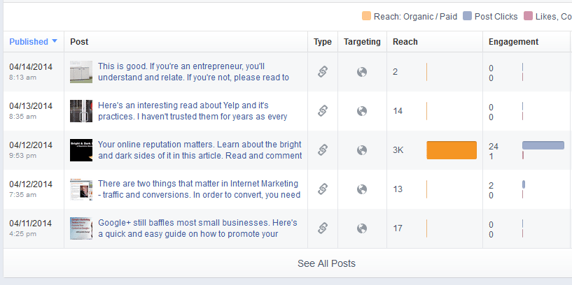 facebook-paid-vs-non-paid-posts-2